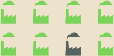 Industria chimica e sostenibilità